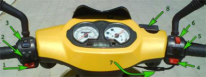 Устройство скутера и расположение агрегатов и узлов скутера